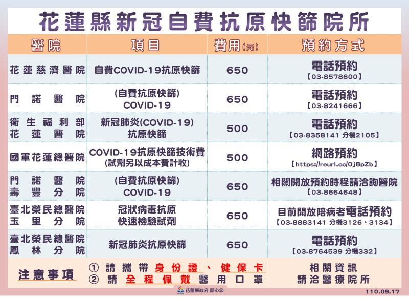 R1-2021衛生局-自主健康管理